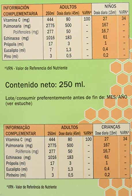 SOTYA Jarabe Propóleo + Vitamina C 250 ml: Amazon.es: Salud y cuidado personal