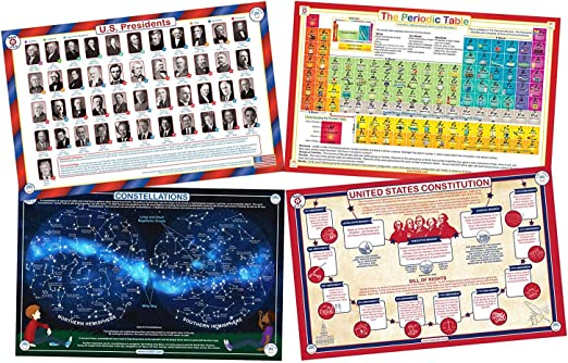 Periodic Table For Kids Placemat Laminated Educational Items Learn Chemistry
