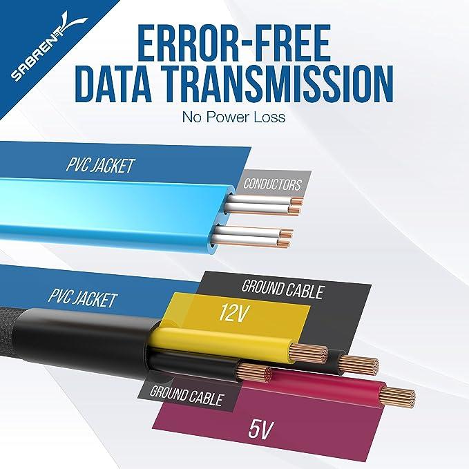 Sabrent Kit de conexión del Disco Duro SSD/SATA [Molex 4 Pin to x2 ...
