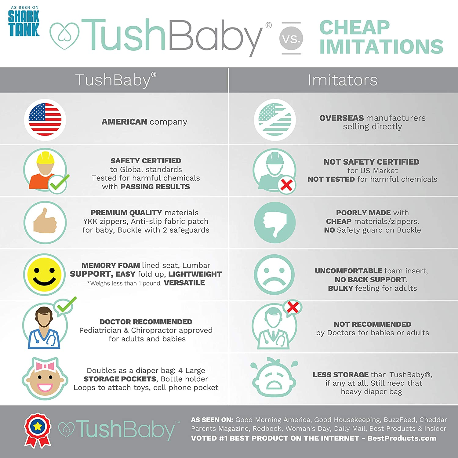 TushBaby The Only Safety Certified Hip Seat Baby Carrier – As Seen On Shark  Tank, Ergonomic Waist