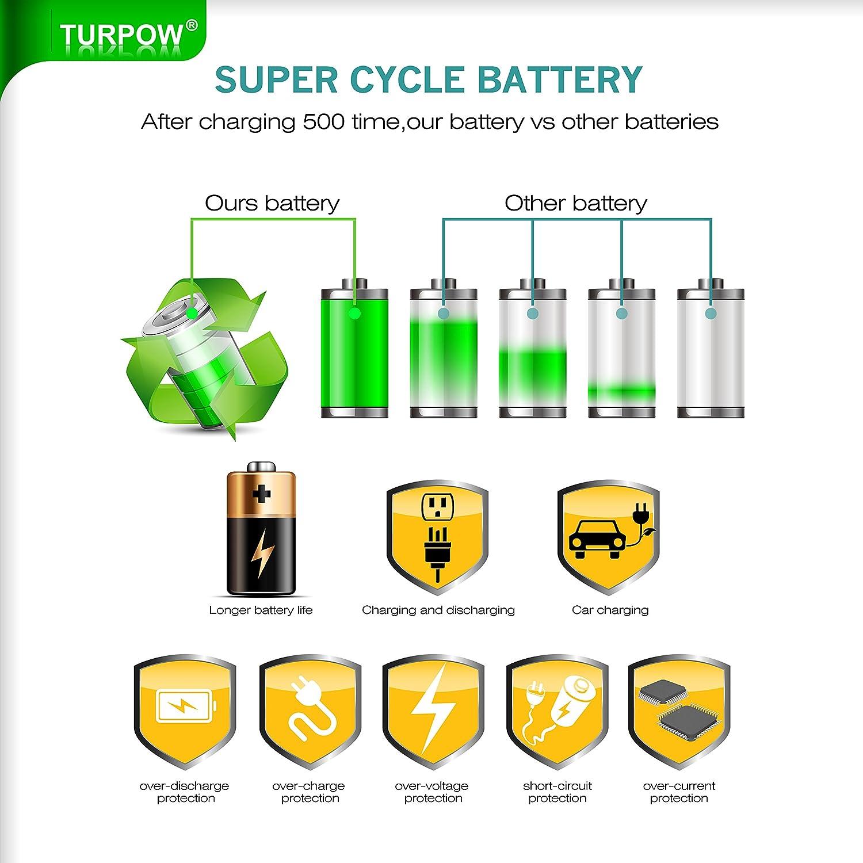 EN-EL9 EN-EL9A Battery-TURPOW 2 Pack 2000mAh Replacement Battery Compatible with Nikon EN-EL9 Li-ion Battery for D5000 D3000 D60 D40x D40 Digital SLR Camera