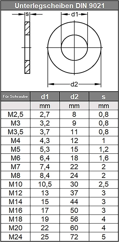 Unterlegscheiben M2 Unterlegscheibe Form A | Edelstahl A2 V2A Beilagscheiben 30 St/ück Rostfrei U-Scheiben