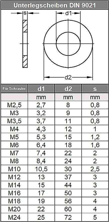 Kunststoffscheiben, Beilagscheiben Große Unterlegscheiben DIN 9021 Polyamid