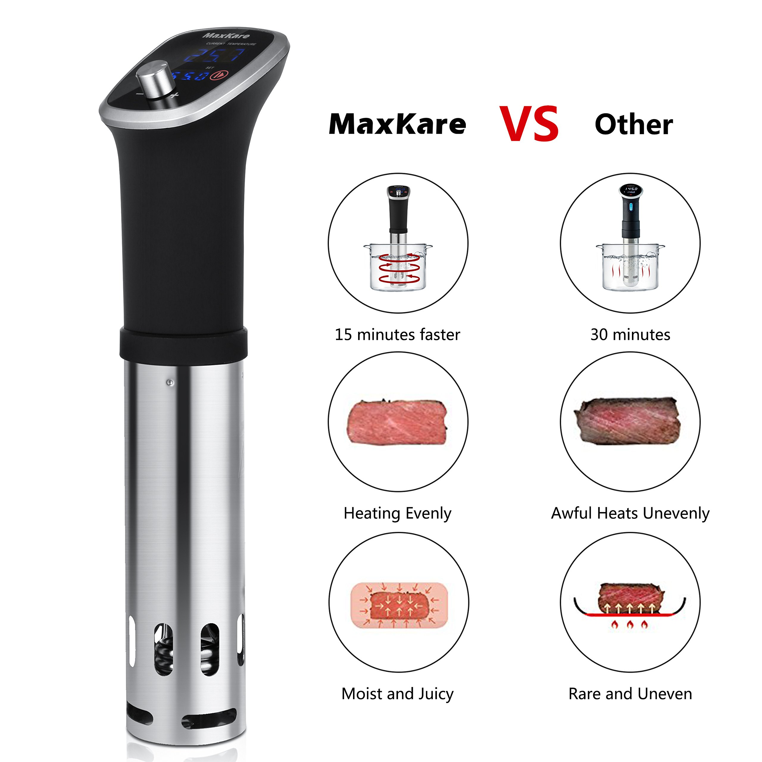 MaxKare Sous Vide Precision Cooker with Immersion Circulator, Double Digital Display Screens, Stainless Steel, Precise Temperature/Time Control for Quality Food at Home. Easy to Clean. by MaxKare (Image #5)