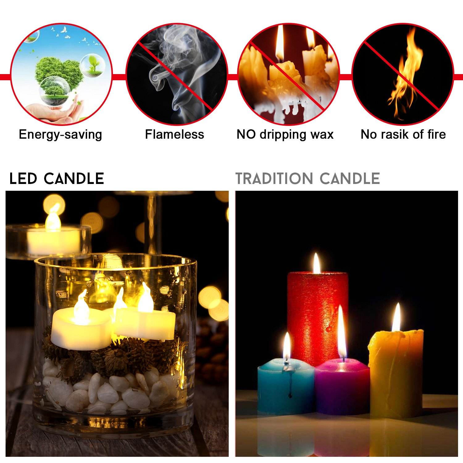 AGPtEK Tea Lights,100 Pack Flameless LED Candles Battery Operated Tealight Candles No Flicker Long Lasting Tealight for Wedding Holiday Party Home Decoration(Warm White) by AGPTEK (Image #3)