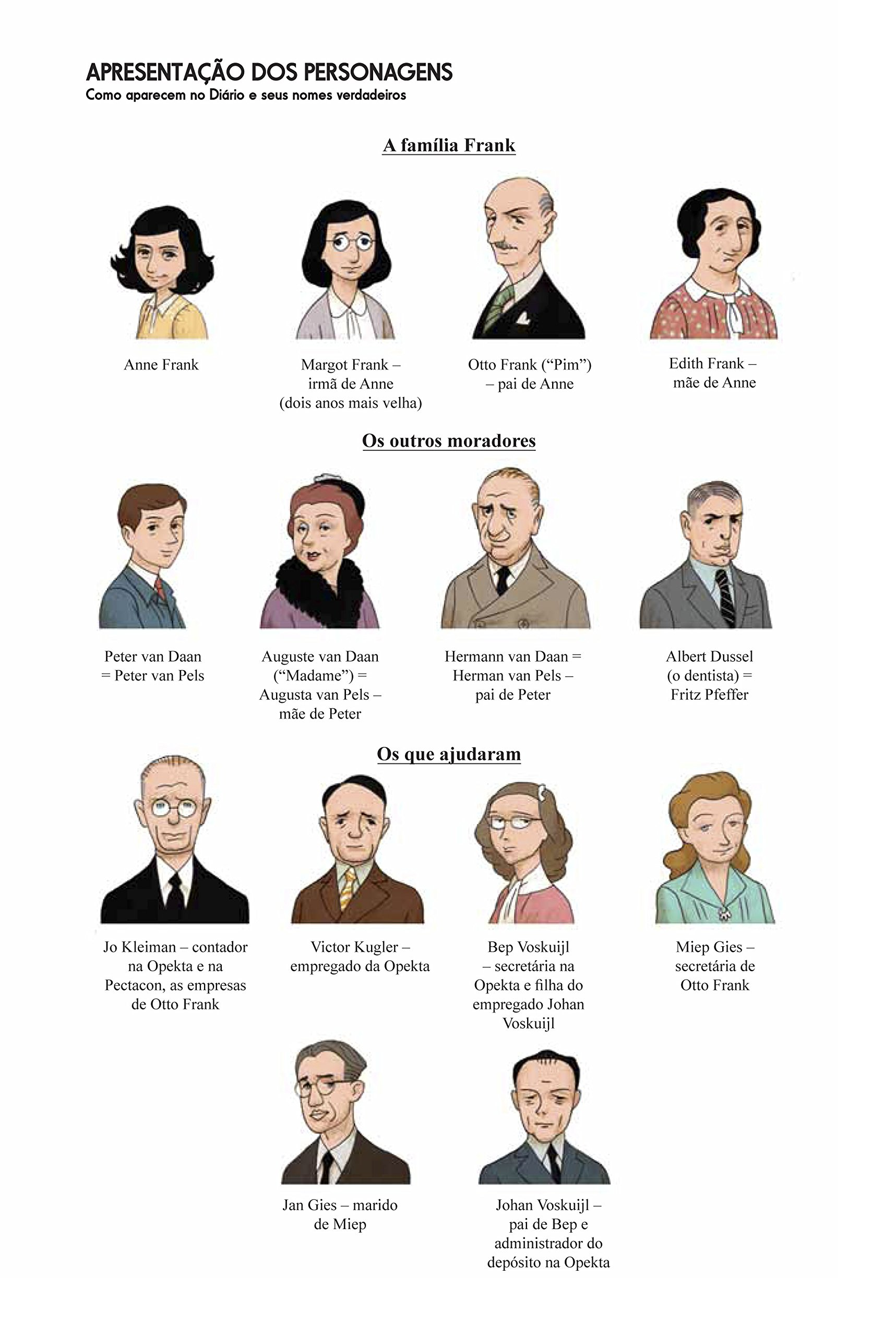 O Diario De Anne Frank Em Quadrinhos Em Portugues Do Brasil Amazon Co Uk Ari Folman 9788501109675 Books