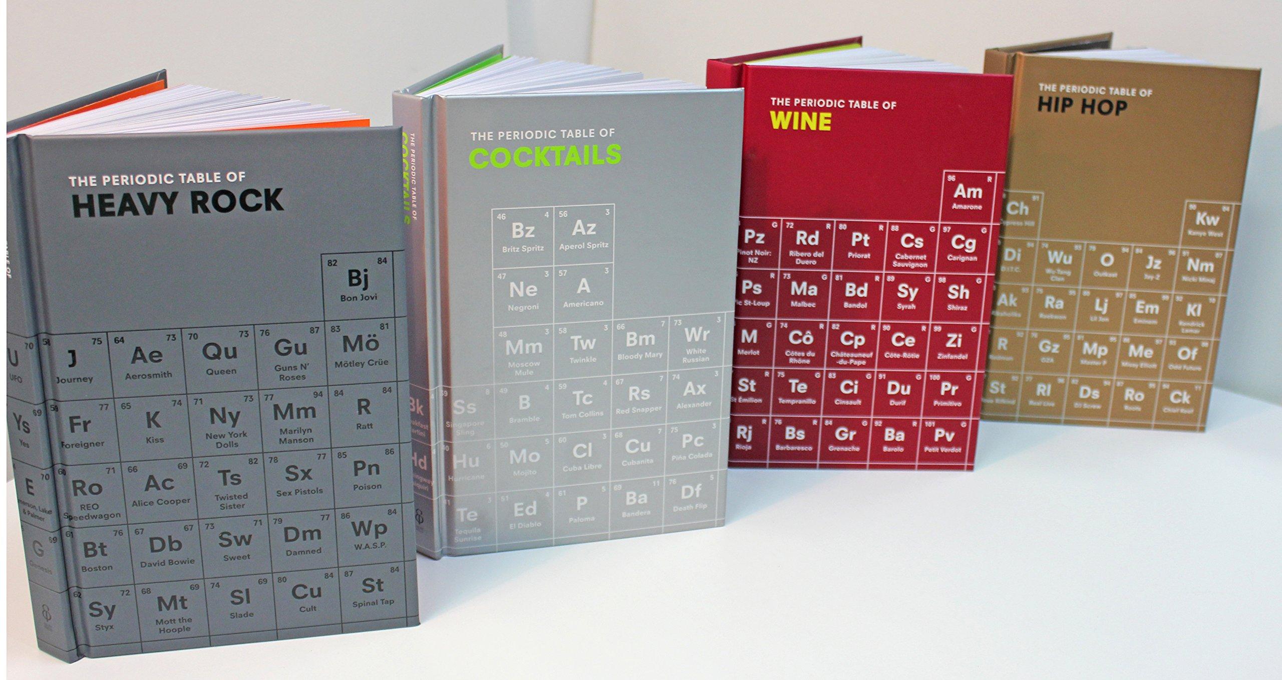 The Periodic Table Of Wine Amazon Sarah Rowlands