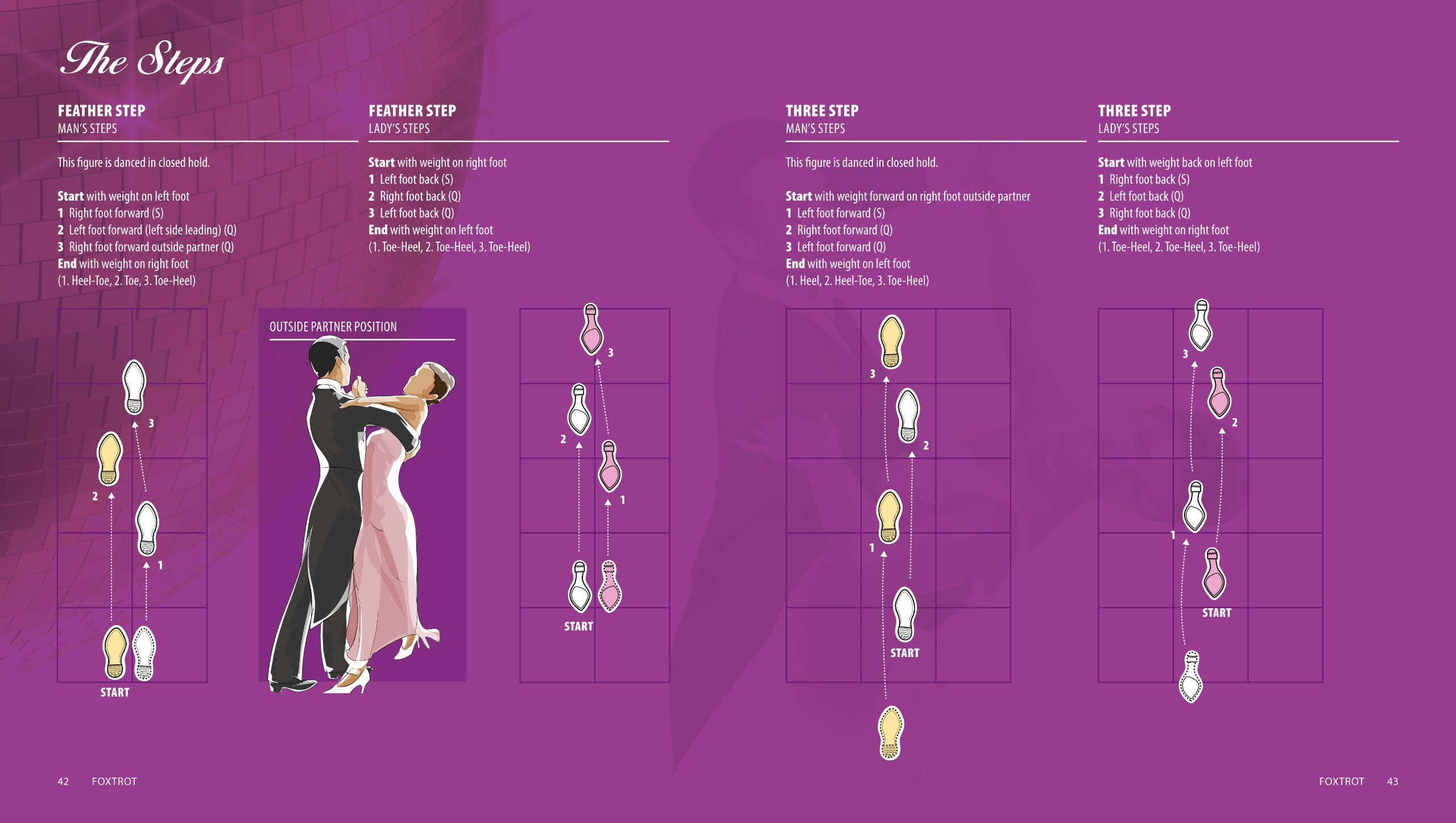 Buy Strictly Come Dancing Step By Dance Class Yourself Waltz Steps Diagram Fit With The Beginners Guide To All Dances From Show Book Online At Low Prices