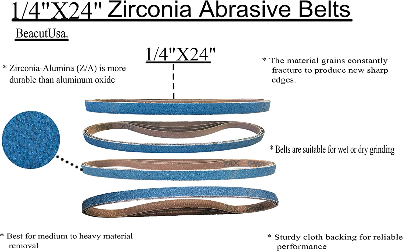"1/4"" X 24"" Zirconia Abrasive Belts (Zax) (20Pcs/Pack) (120-Grit)"
