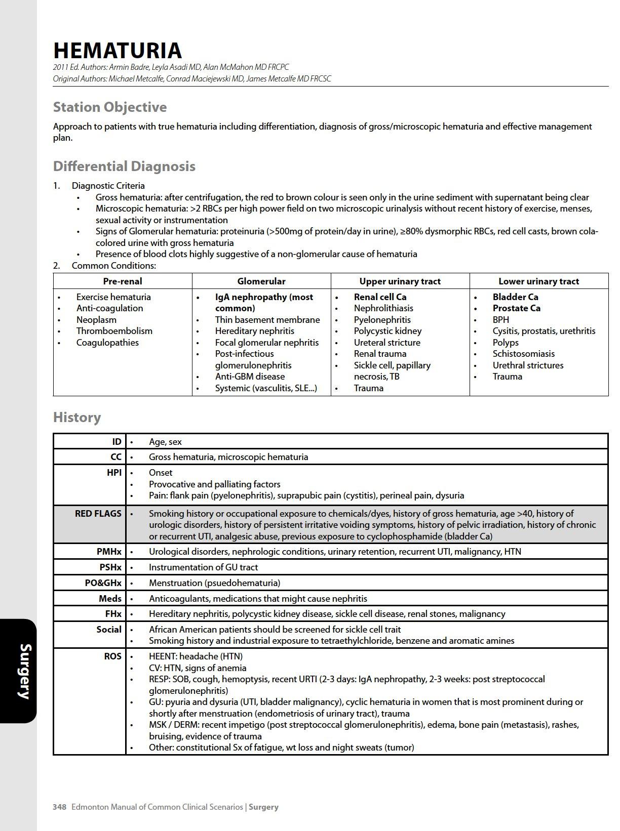 Approach to the osce the edmonton manual of common clinical approach to the osce the edmonton manual of common clinical scenarios 2011 edition text revision jasmine pawa david lesniak anthony lott fandeluxe Gallery