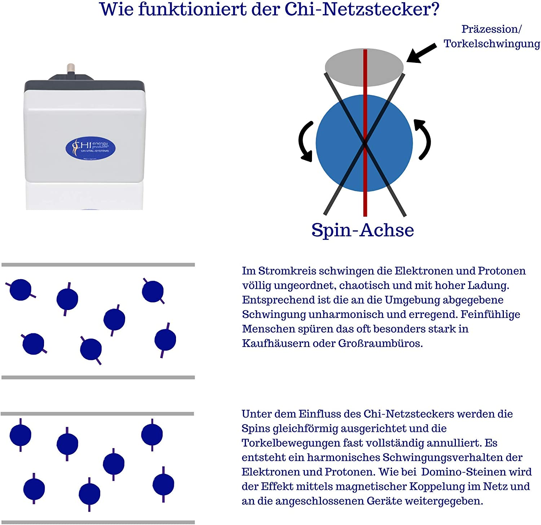 CHI-Netzstecker als Elektrosmog Neutralisierer - EMF ...
