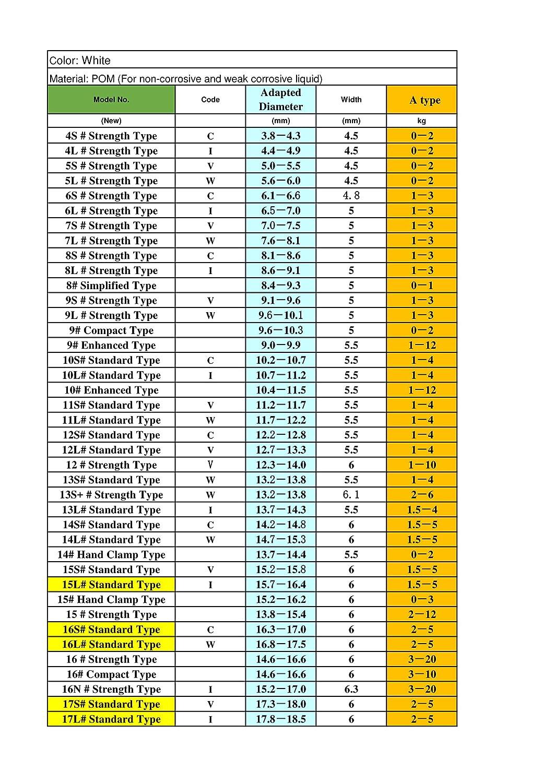 100pcs 39.5-41mm Adjustable Plastic Hose Clamp Large Diameter Strength Tighten