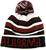 Amazon Price History for:Team, City, & State Name Blending Color Cuffed Winter Knit Hat Cap Beanie