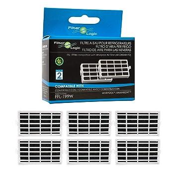 Réfrigérateurs, Congélateurs 2x Antibac-air Filtre Pour Bauknecht Réfrigérateur Congélateur Ant002 Electroménager