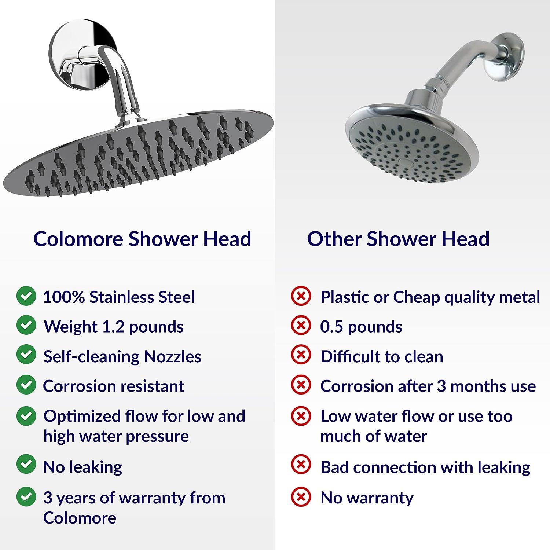Best Using A Shower Head Charming Clean Shower Head Best