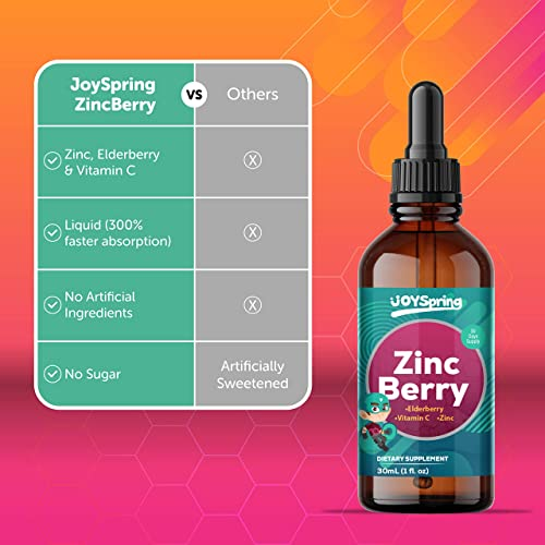 Zinc Elderberry Extract