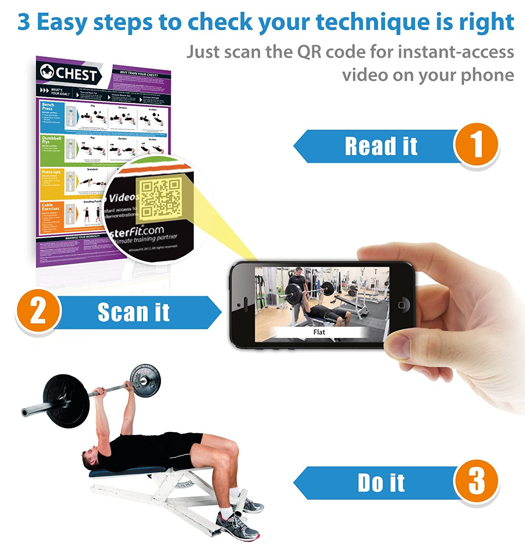 Tabla de pecho Ejercicio de pared - A1 brillante papel en línea con formación de vídeo apoyo (teléfono inteligente sólo): Amazon.es: Deportes y aire libre