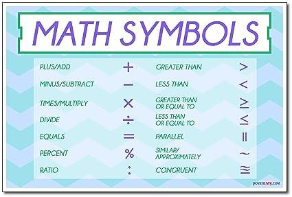 Amazon Math Symbols New Classroom Mathematics Poster Office