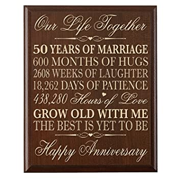 Dayspring Milestones 50th Wedding Anniversary Gifts For Couple Her50th