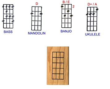 Mandolin 5 string mandolin chords : Amazon.com: Mandolin Banjo Ukulele Chord Stamp (5 Frets) Rubber ...