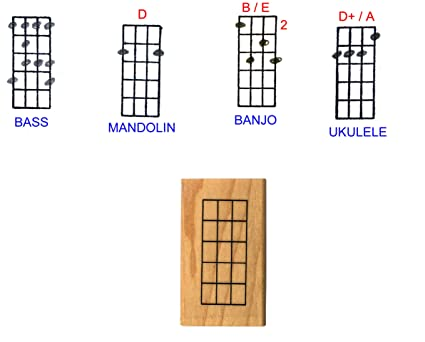 Dallas tx dating company ukulele chords