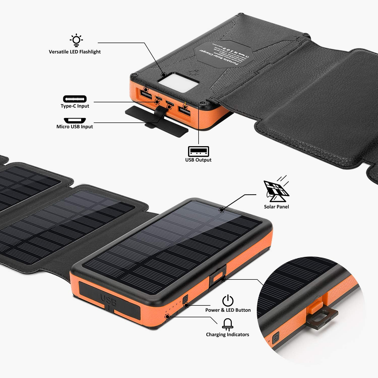 Solar Power Bank Charger 20000mAh Portable External Backup Battery with 3 Detachable Solar Panels and Type C Input&Output Port for Emergency Use of ...