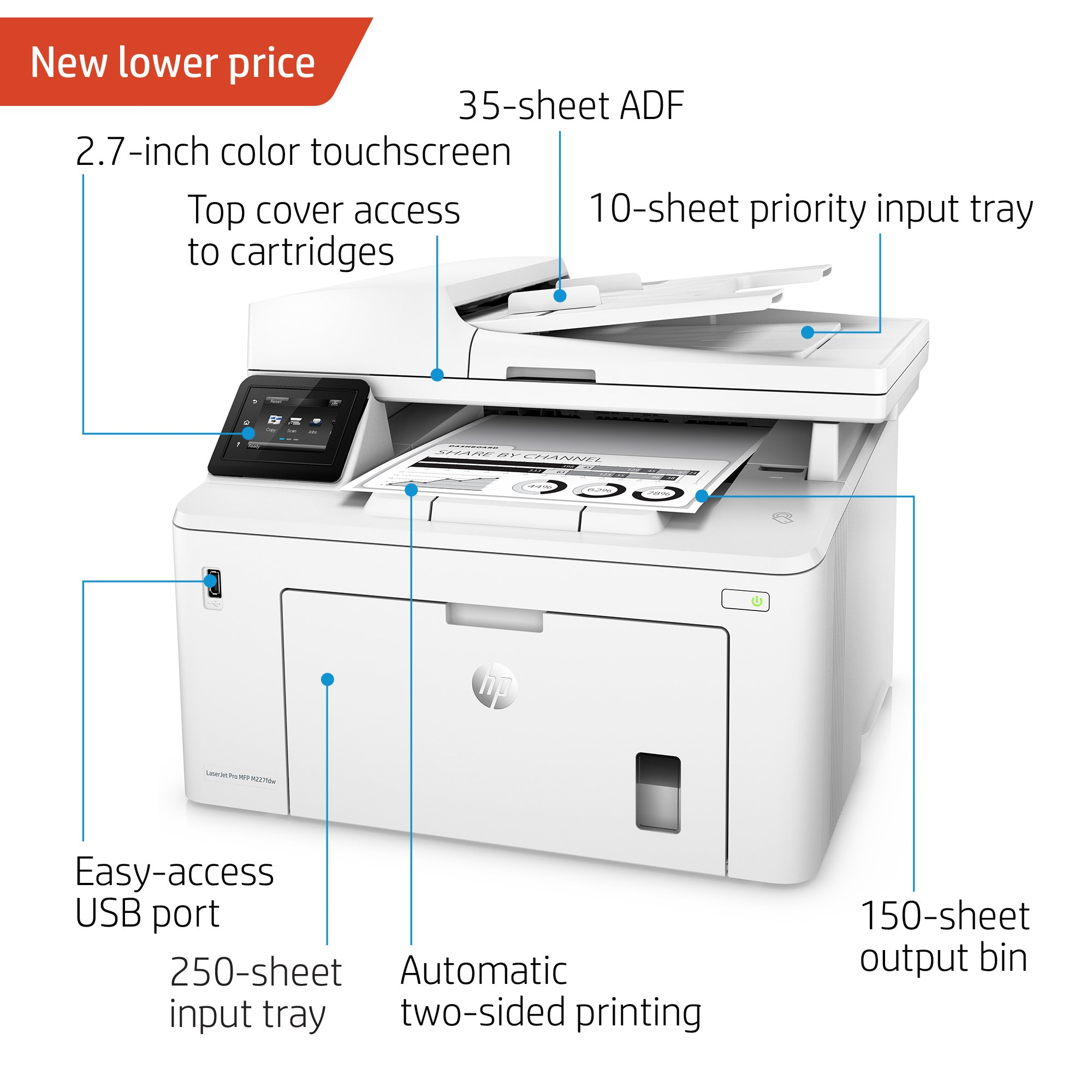 HP LaserJet Pro M227fdw All-in-One Wireless Laser Printer (G3Q75A). Replaces HP M225dw Laser Printer by HP (Image #2)
