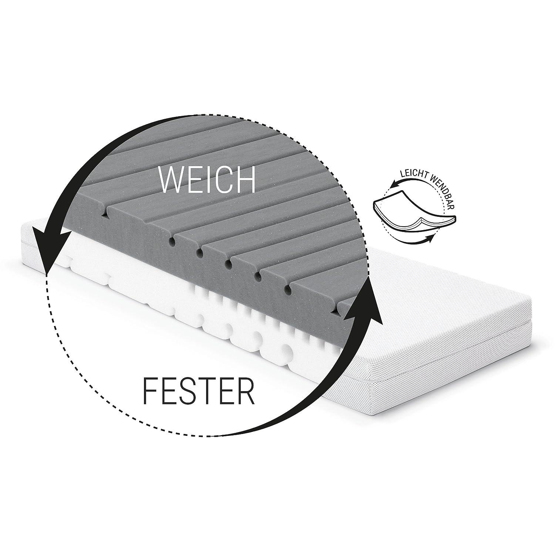 matratzen test bodyguard matratze test erfahrungen mit der anti kartell matratze. Black Bedroom Furniture Sets. Home Design Ideas