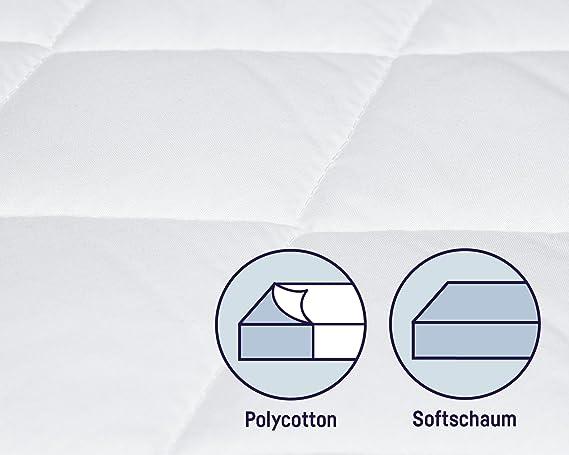 75 x 40 x 4 cm con bordi arrotondati Julius Z/öllner Dream Soft Materasso per passeggino