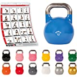 Powrx Competition Kettlebells For Building Strength, Increased Endurance and TONING UP- Gym Quality