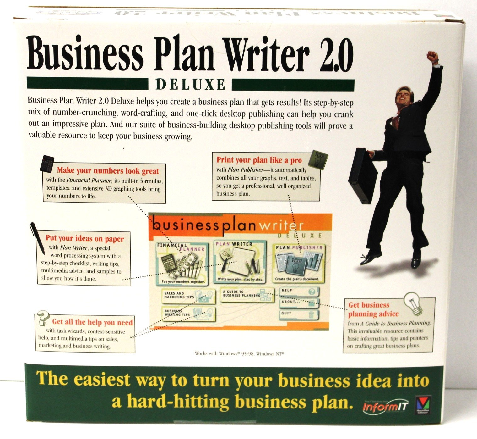 desktop publishing business plan