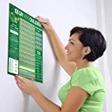 100 Day Keto Challenge Scratch Off Poster. The Perfect Planner for Keto Diet Made Easy with This Friendly Tracker Chart…