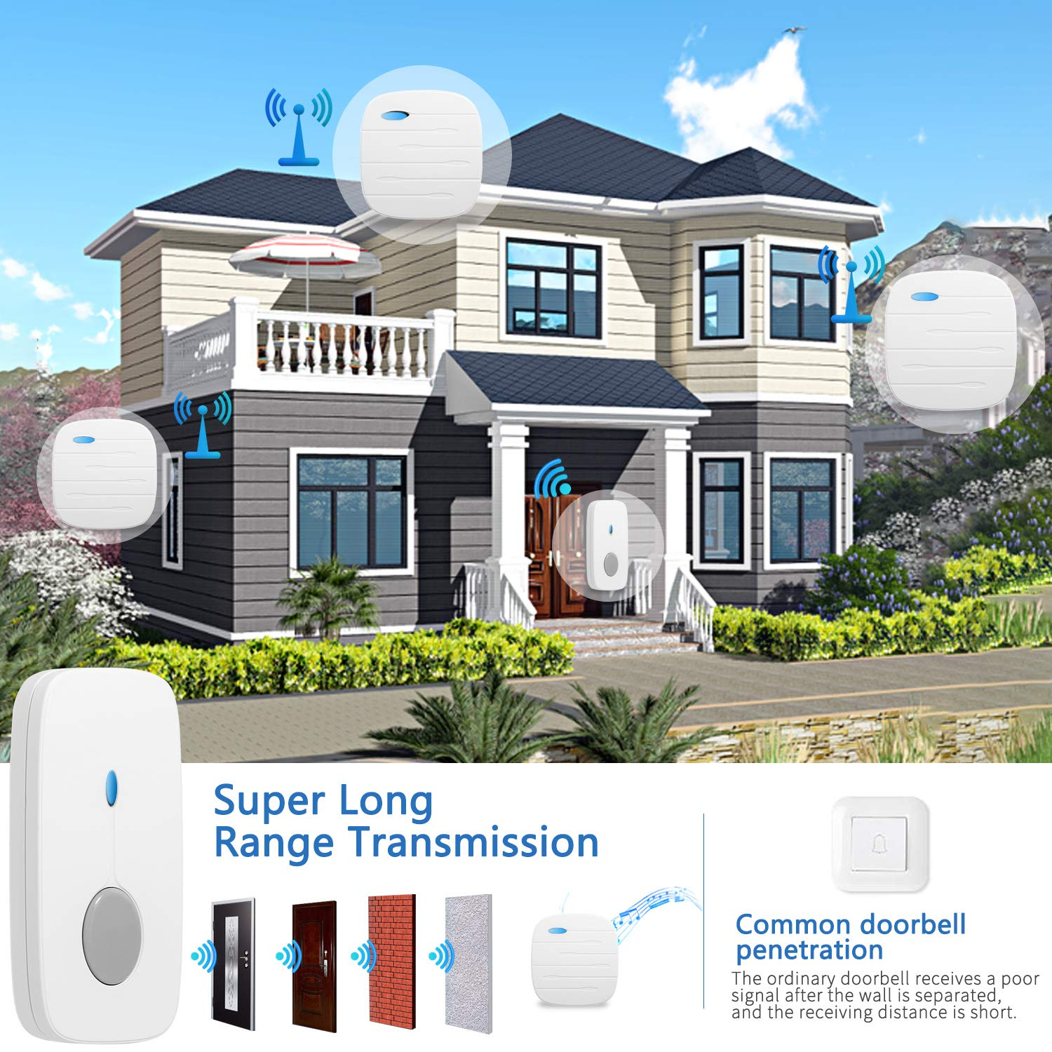 Office 52 Ringtones and 4 Volume Levels with LED indicator for Home H//E Waterproof Doorbell Set Wireless Doorbell etc Cordless Doorbell Kit 500 Feet Range 2 Bell Button /& 3 Receivers Hotel White