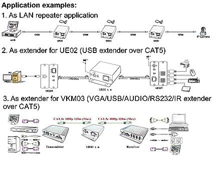 ce tech cat5e wire diagram wiring diagram T1 Wire Diagram ce tech cat5e wire diagram
