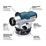 Bosch Optical Level Kit with 32x Magnification