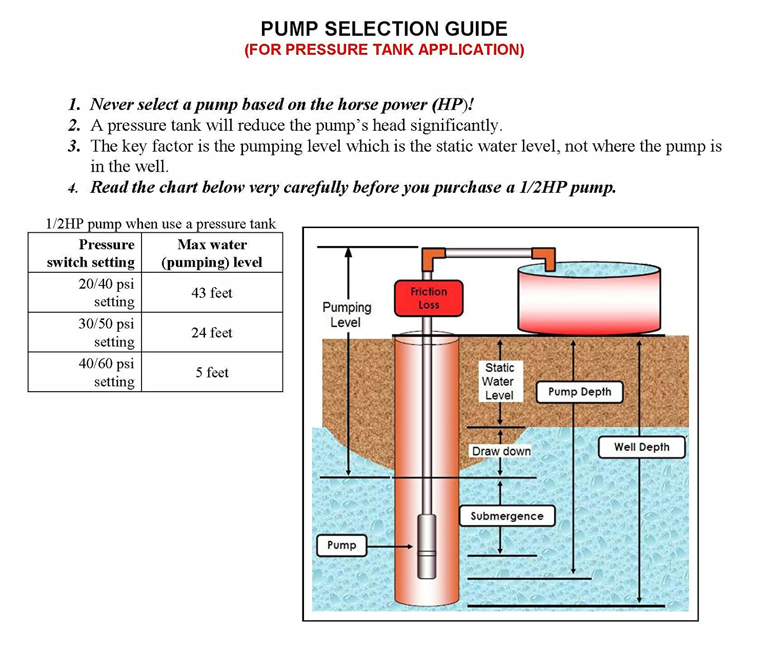 Wire Submersible Well Pump Wiring Diagram Free Download Wiring