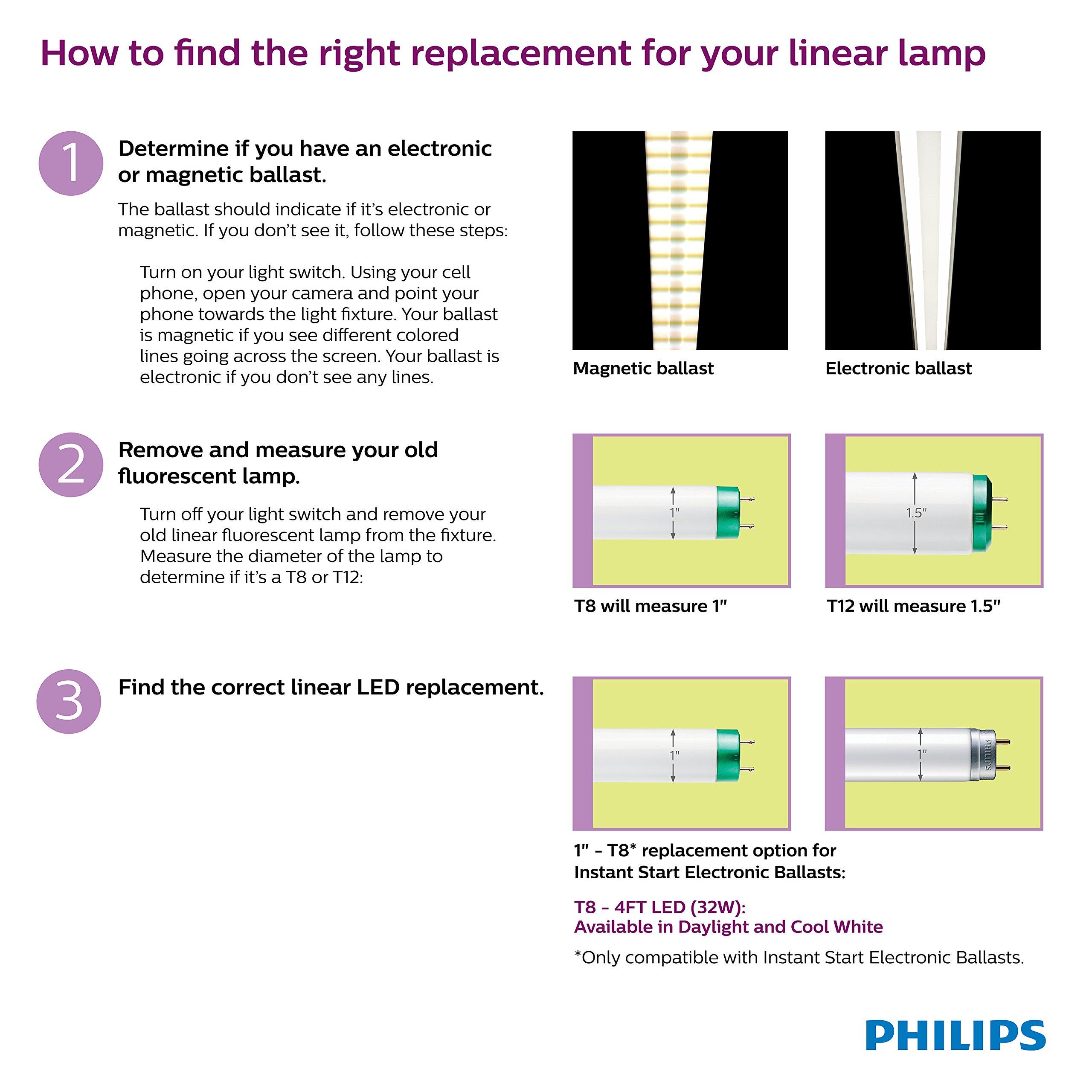 Philips LED InstantFit 4-Foot T8 Tube Light Bulb 1800-Lumen, 4000-Kelvin, 16 (32-Watt Equivalent), Medium Bi-Pin G13 Base, Cool White, 8 Pack, 544247, 4000 Kelvin, 8 Piece by PHILIPS (Image #4)