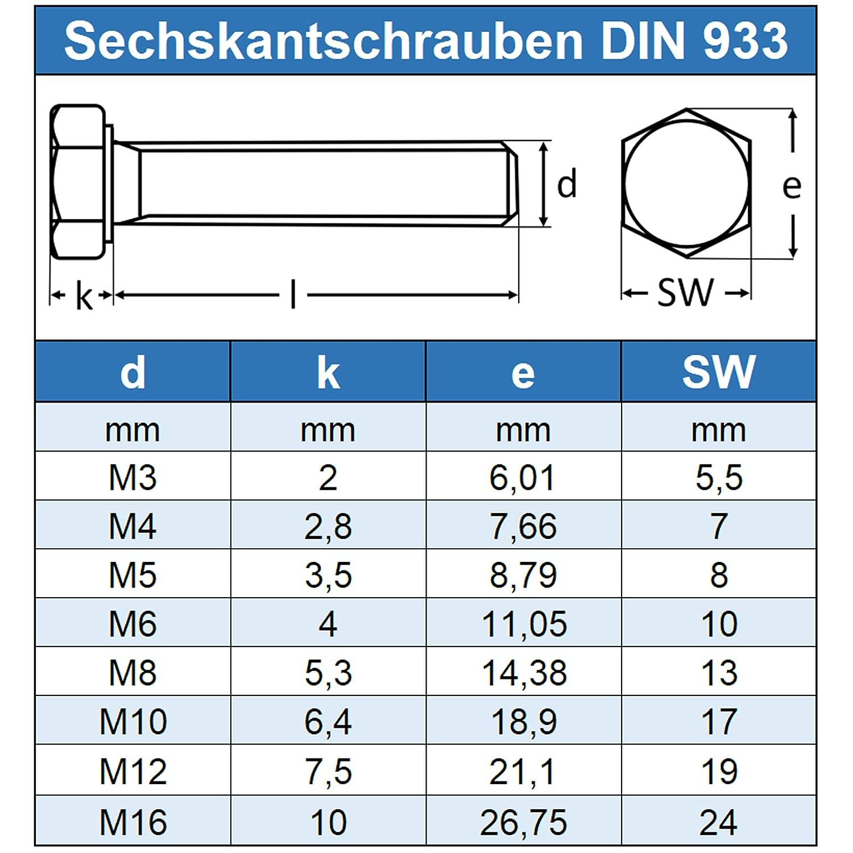 Sechskantschrauben mit Gewinde bis Kopf M10 x 30 mm Gewindeschrauben ISO 4017 Sechskant Schrauben 20 St/ück Eisenwaren2000 Vollgewinde rostfrei - DIN 933 Edelstahl A2 V2A