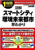 図解 スマートシティ・環境未来都市 早わかり (中経出版)