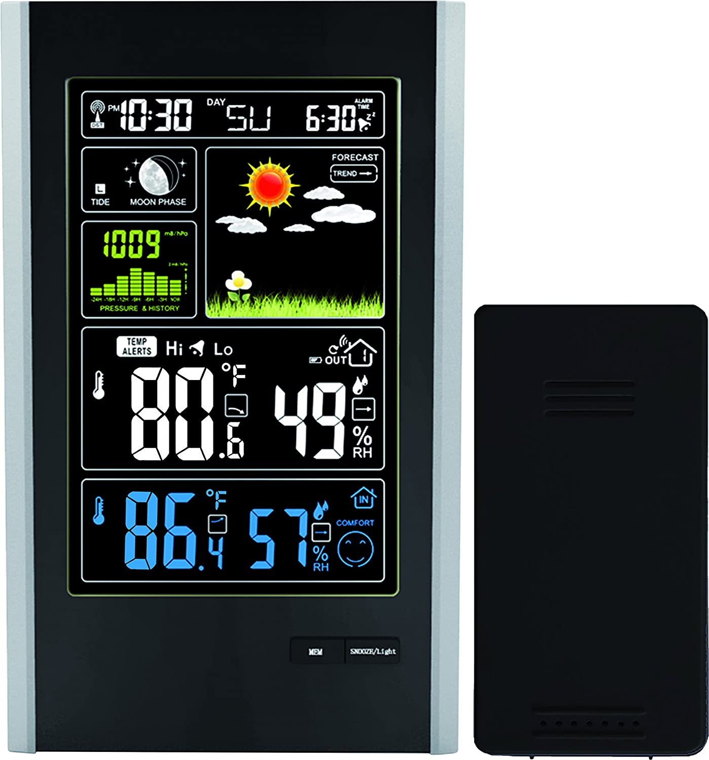 Wireless Weather Station with Indoor / Outdoor Wireless Sensor And USB Charge Port – TG646 Weather Station Clock With Color Icons For Forecasting / Temperature With Alerts / Humidity by Think Gizmos.