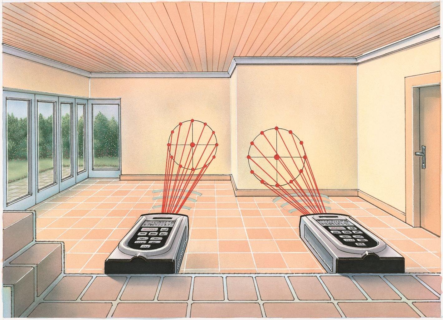 Ultraschall Entfernungsmesser Laserliner Metermaster Plus : Laserliner ultraschallentfernungsmesser metermaster pro classic