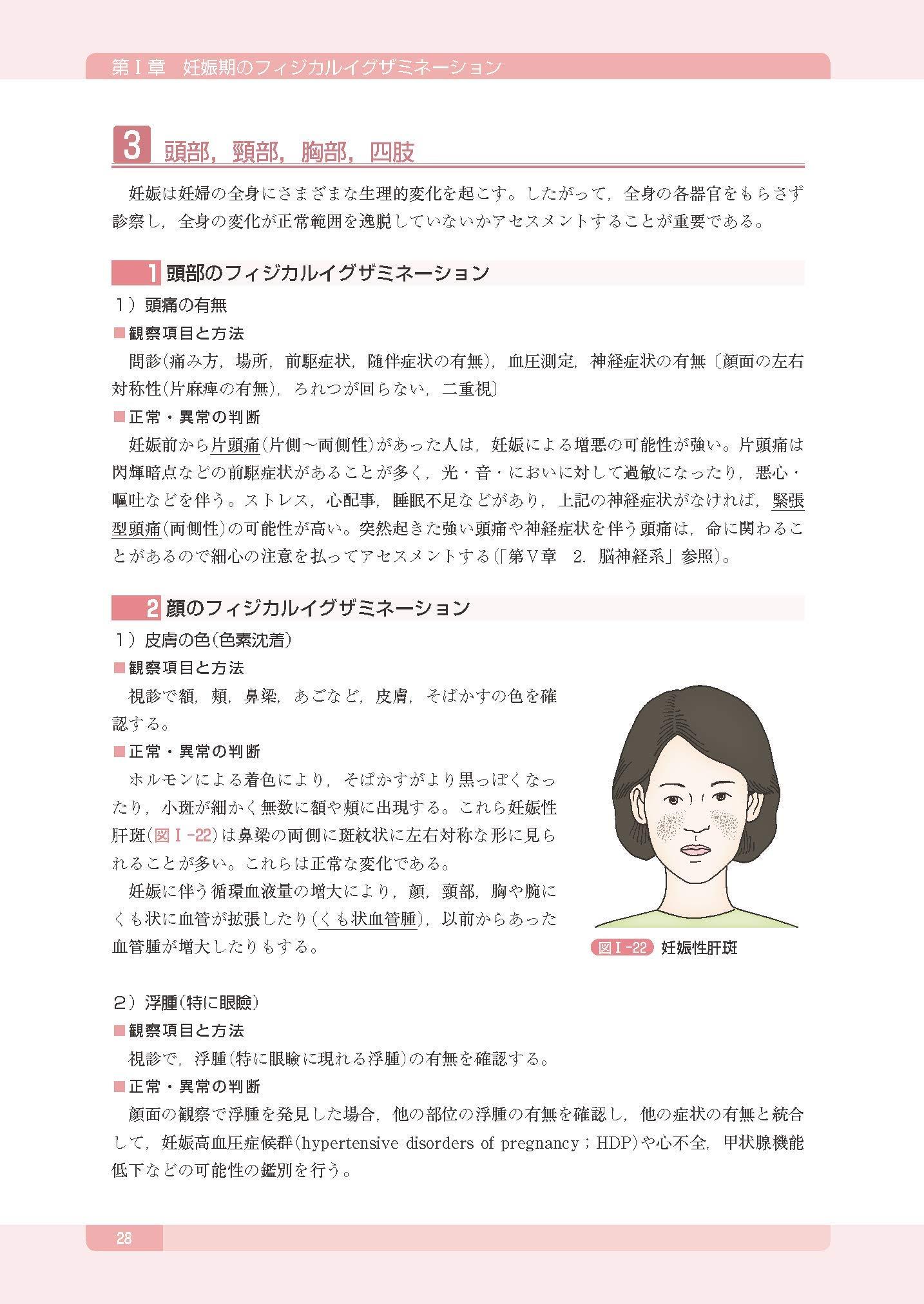 ミ ネーション イグザ フィジカル