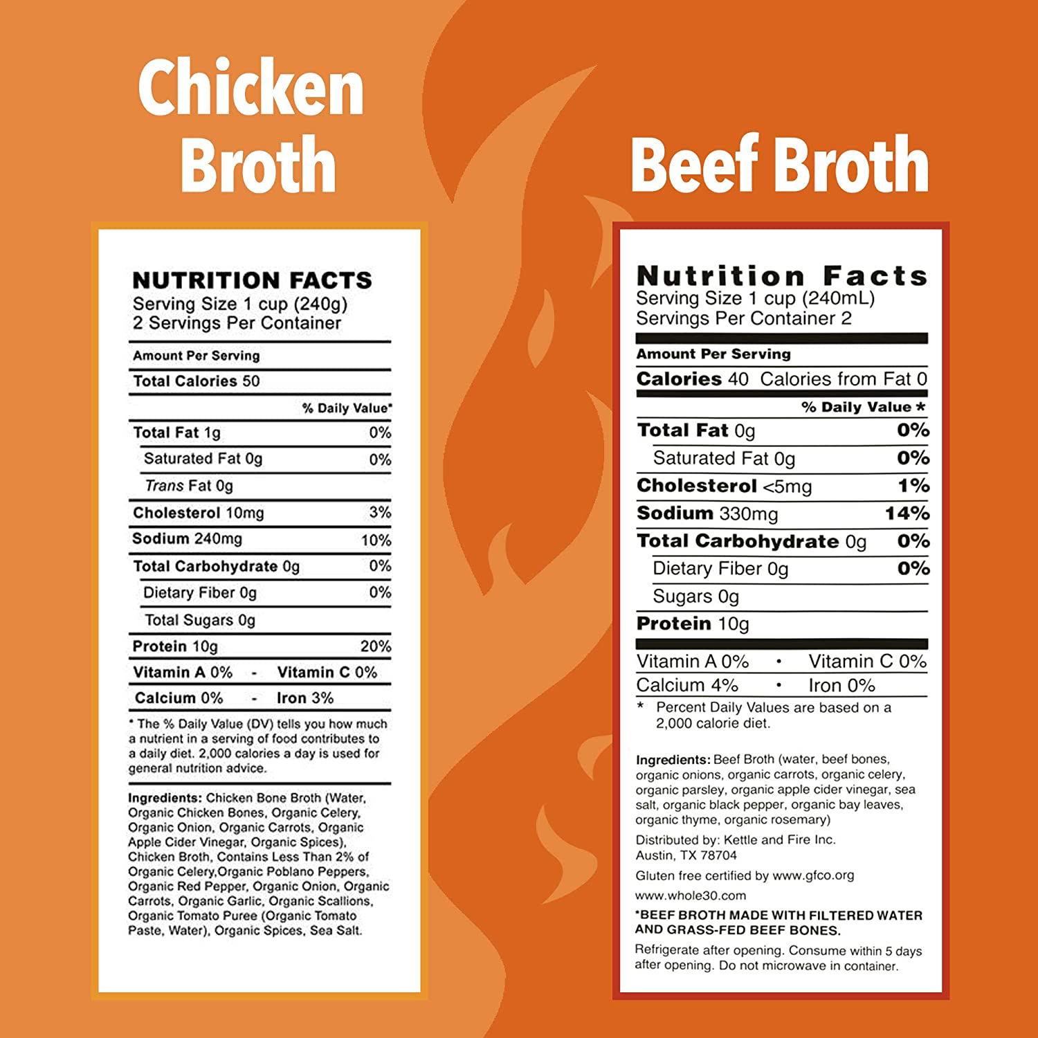 Amazon.com : Bone Broth Soup Beef and Chicken Variety Pack by Kettle and Fire, Keto Diet, Paleo Friendly, Whole 30 Approved, Gluten Free, with Collagen, ...