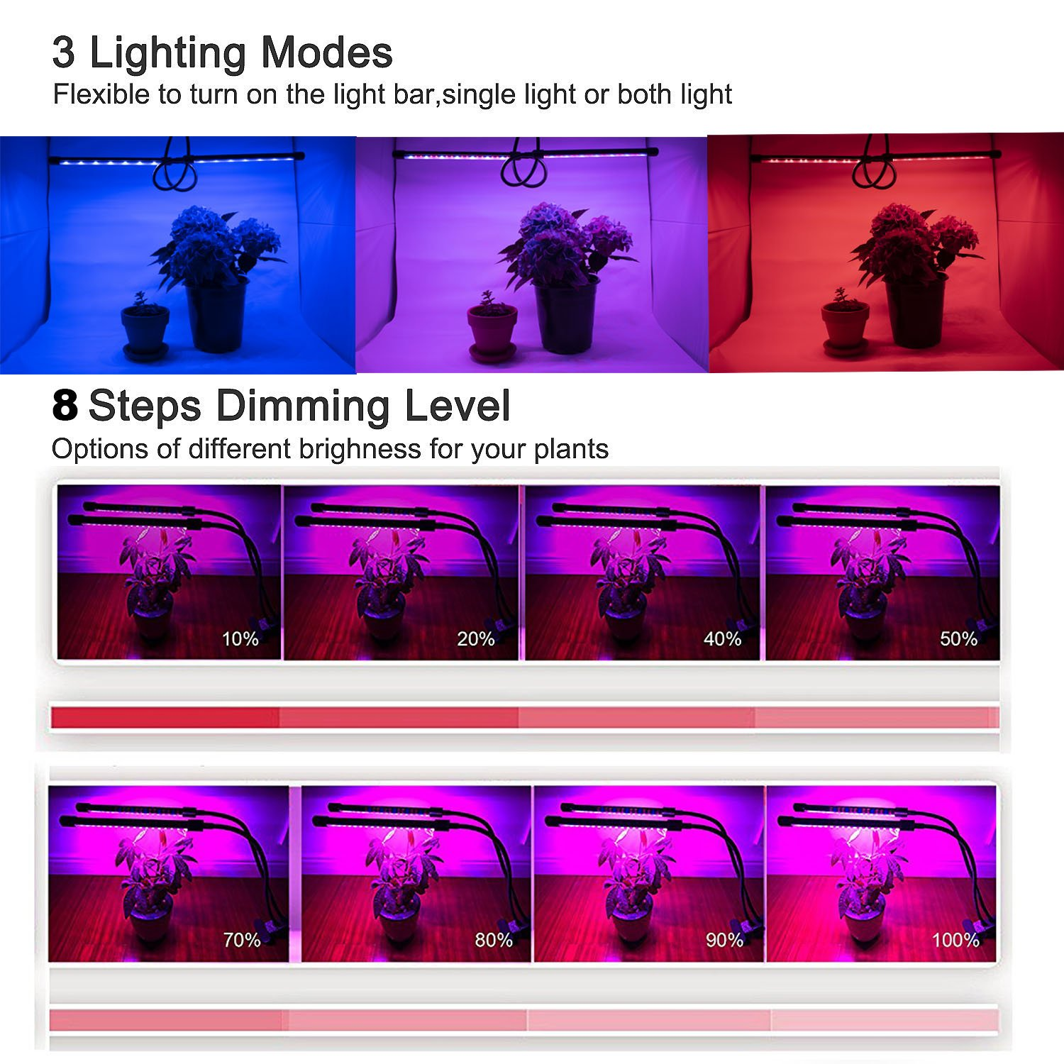 LED Grow Light Kit RGB fixture with clamp (grow light blue, red and purple) by LED Grow Light (Image #3)