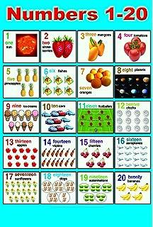 Alphabet (Laminated posters): Amazon.co.uk: Schofield & Sims Ltd ...