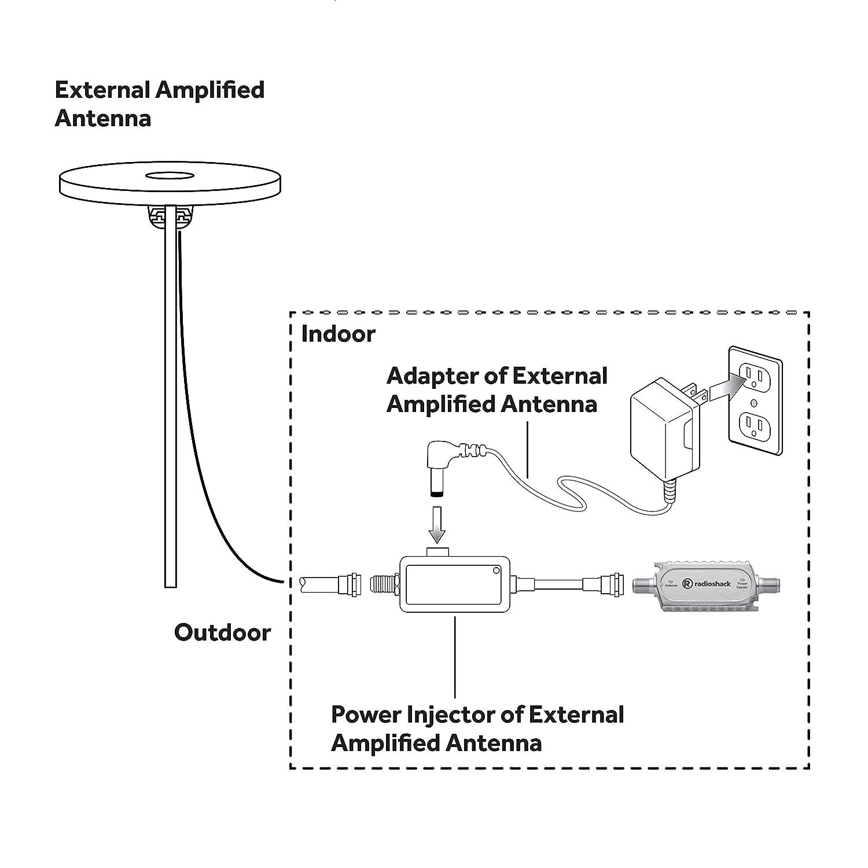 Radioshack Inline Antenna Signal Amplifier Home Audio Power Injector Schematic Theater