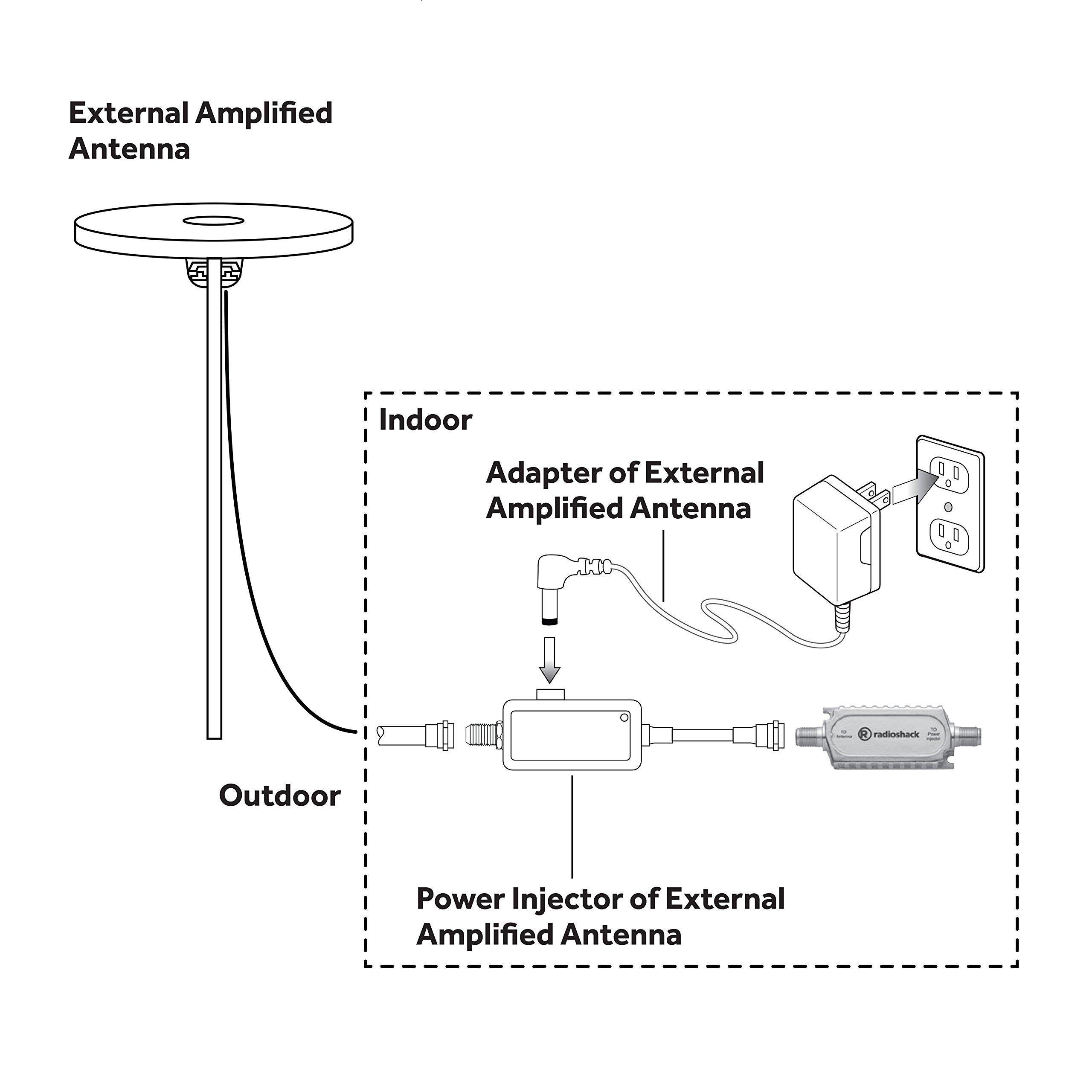 RadioShack Inline Antenna Signal Amplifier by RadioShack (Image #3)