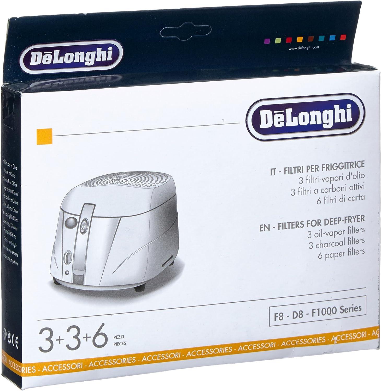 DeLonghi Filterset zu F-895