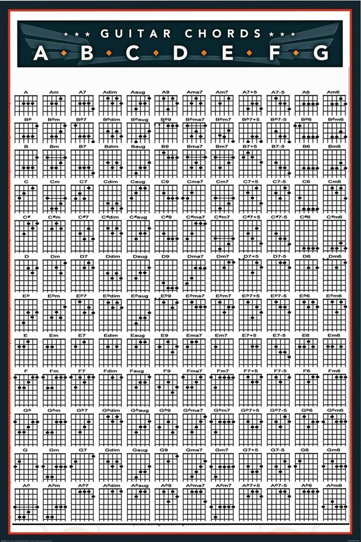 photo relating to Guitar Chord Chart Printable referred to as Poster DNOVING Tasteful Artwork Print Guitar Chords Chart Practice Print Wall Attractive Wall Poster 20-Inch As a result of 30-Inch