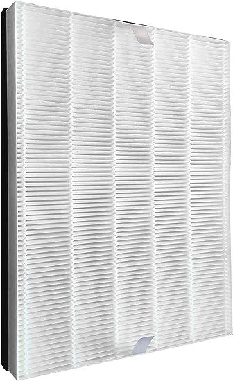 Filtro HEPA de Comedes para purificador de aire Philips AC2889 ...